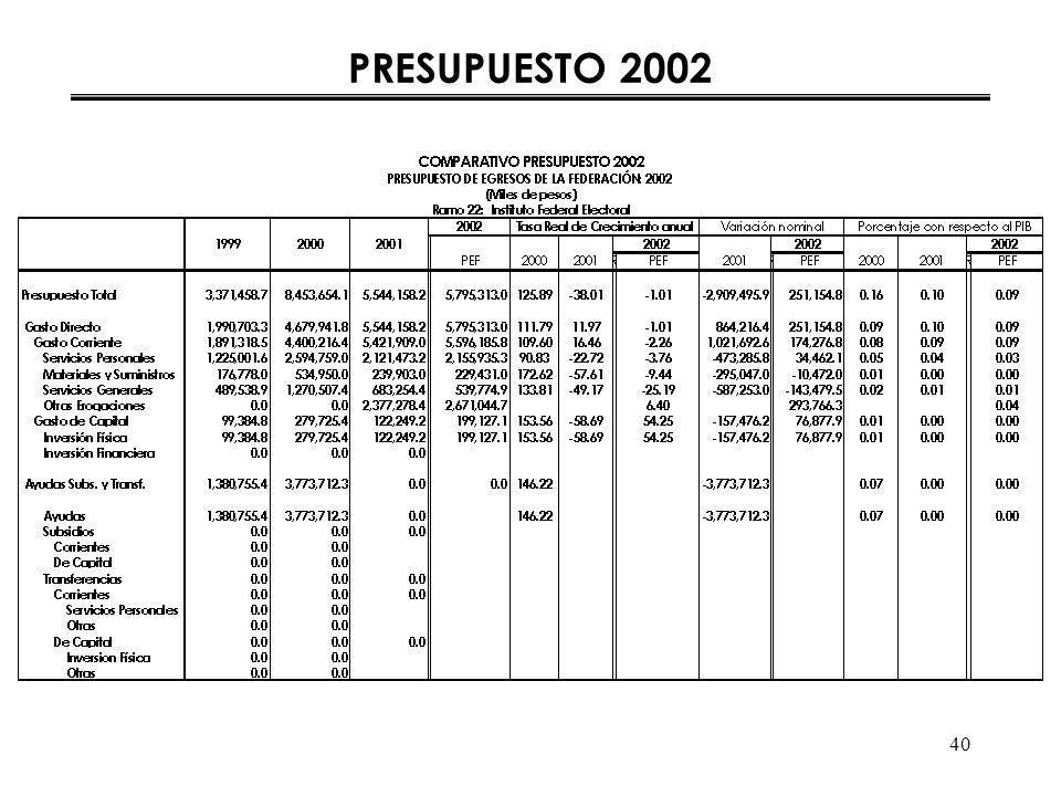 40 PRESUPUESTO 2002