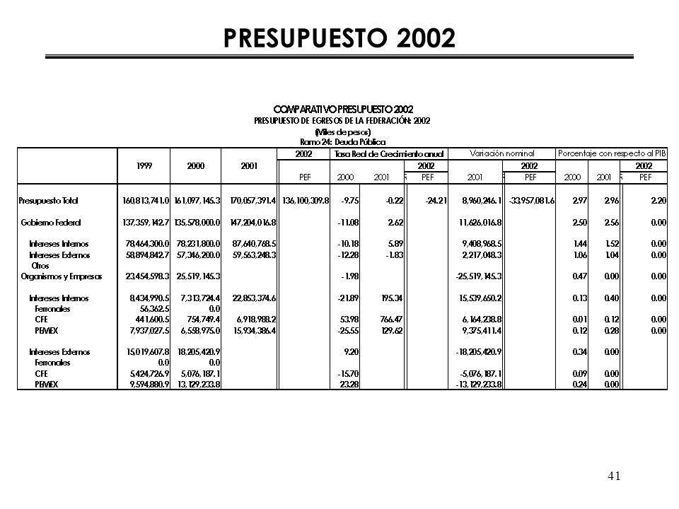 41 PRESUPUESTO 2002