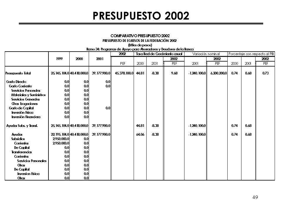 49 PRESUPUESTO 2002