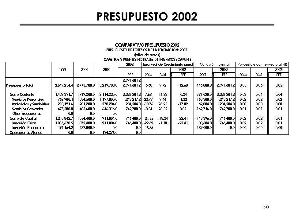 56 PRESUPUESTO 2002