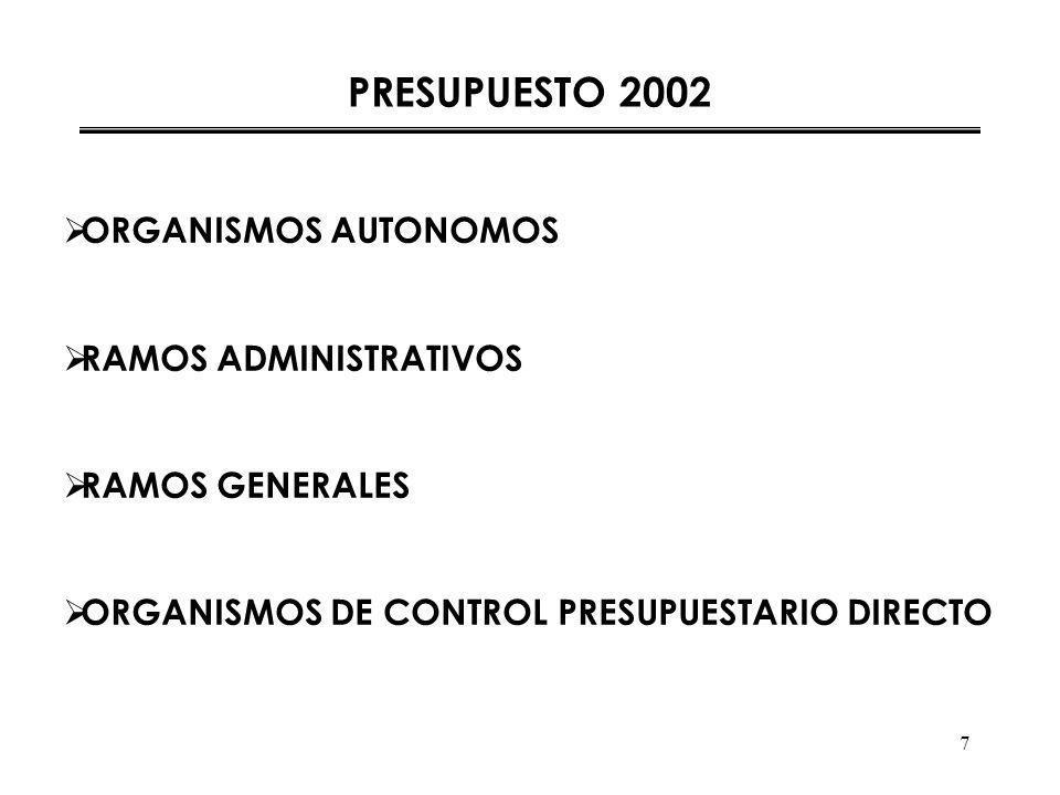 7 ORGANISMOS AUTONOMOS RAMOS ADMINISTRATIVOS RAMOS GENERALES ORGANISMOS DE CONTROL PRESUPUESTARIO DIRECTO PRESUPUESTO 2002