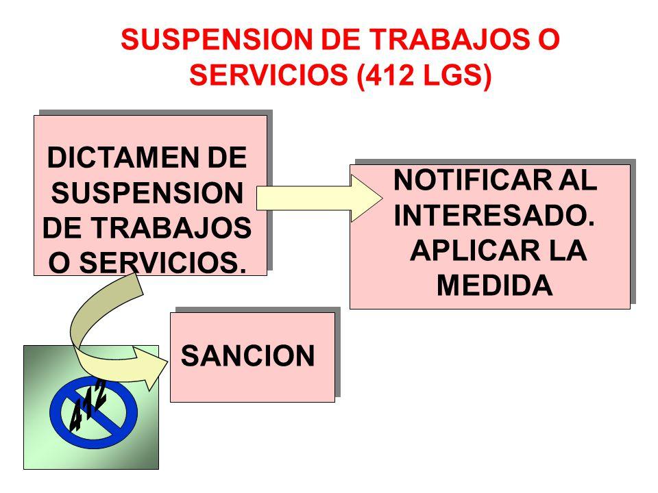 ASPECTOS SANITARIOS NOM-120-SSA1-1994 NOM-120 Personal Instalaciones físicas Instalaciones sanitarias Servicios de planta Equipamiento Proceso Control
