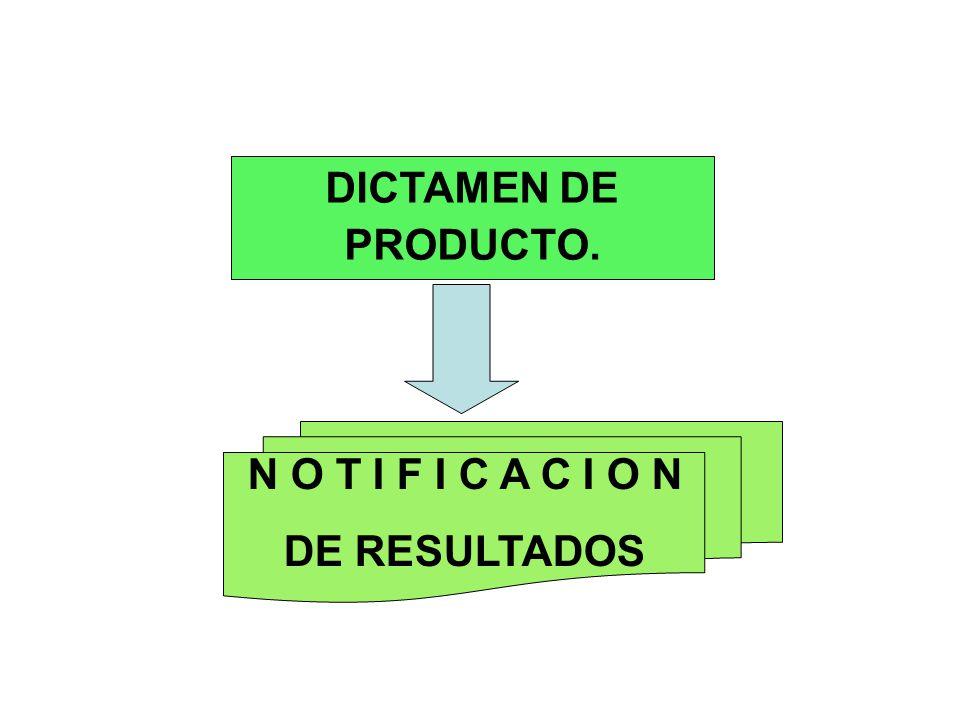 CLASIFICACION DEL DICTAMEN COMO: SIN ANOMALIAS ADULTERADO ALTERADO CONTAMINADO RESULTADOS DEL LABORATORIO LGS RCSPyS NOM NORMATIVIDAD SUPLETORIA PROCEDIMIENTO