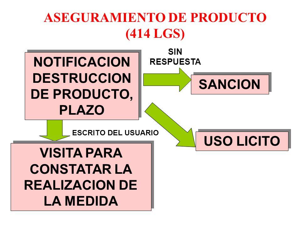 ASEGURAMIENTO DE PRODUCTO (414 LGS) DICTAMEN DICTAMEN NOTIFICACION DESTRUCCION DE PRODUCTO, PLAZO NOTIFICACION Y VISITA DE LIBERACION