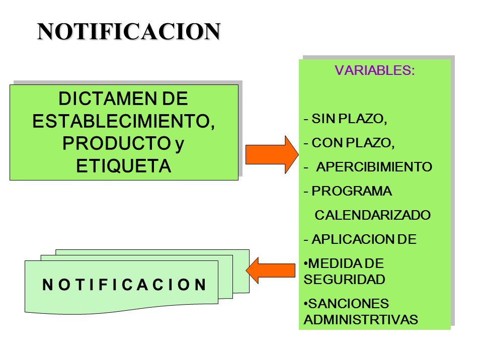 ETIQUETADO RCSPS Y NORMA ESPECIFICA TITULO SEGUNDO.CAPITULO II.ART.
