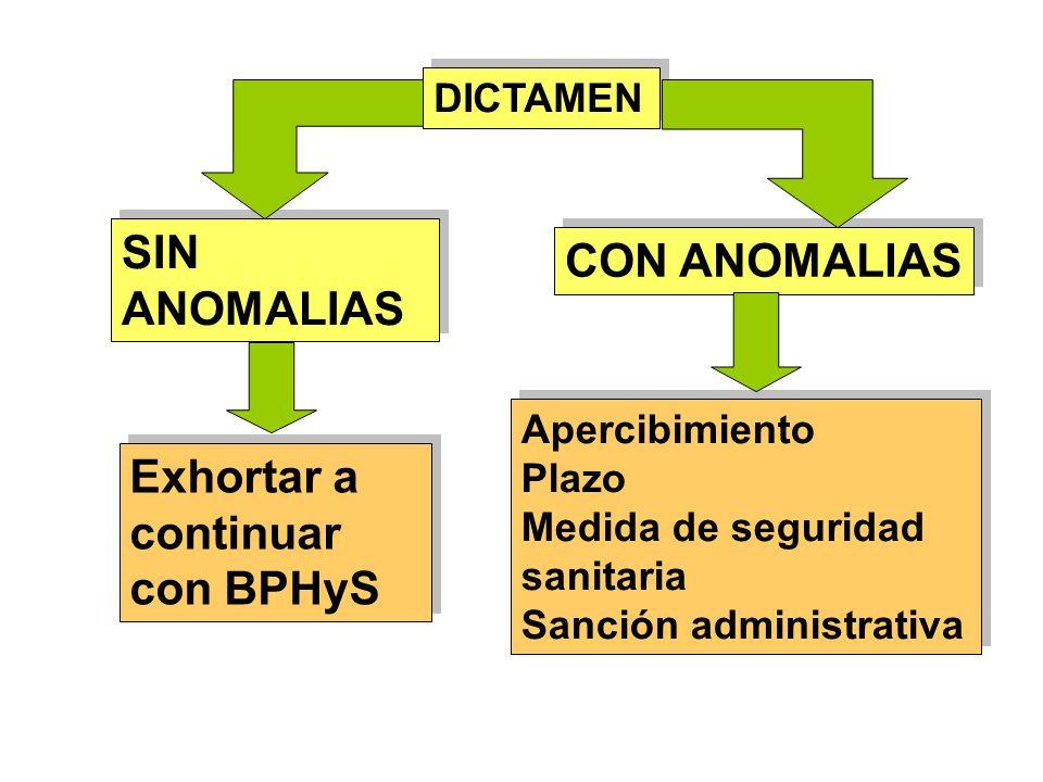 DICTAMINACION DE PRODUCTO