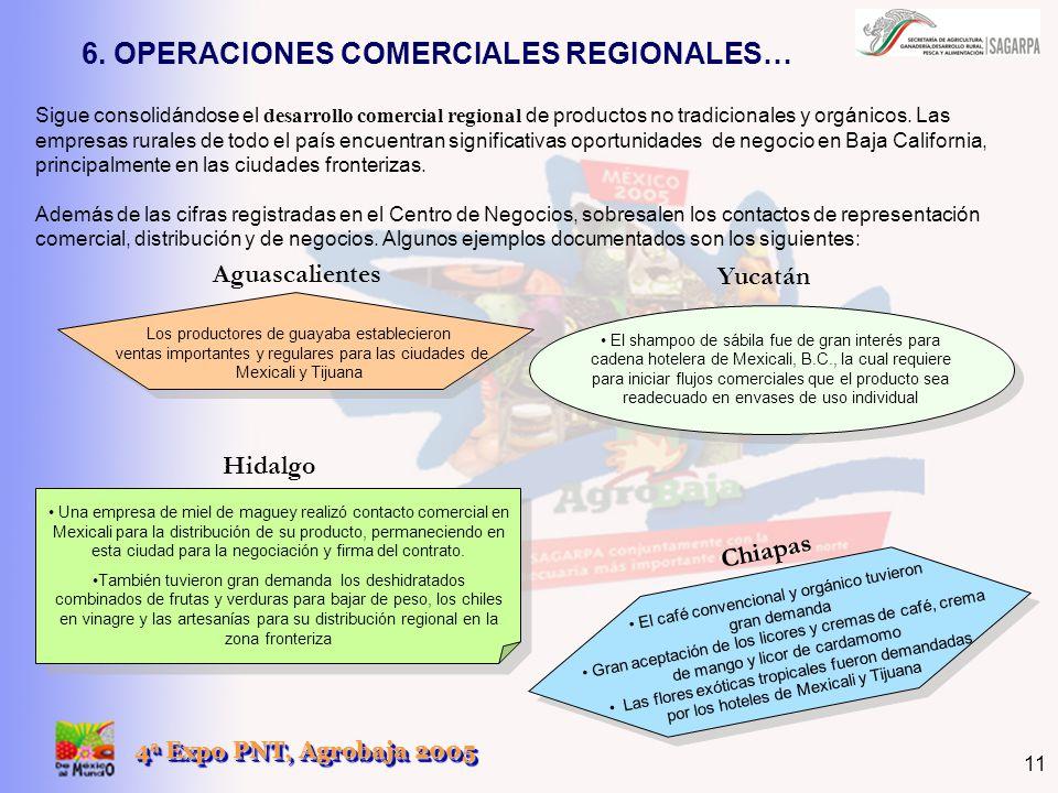 4 a Expo PNT, Agrobaja 2005 11 6. OPERACIONES COMERCIALES REGIONALES… Sigue consolidándose el desarrollo comercial regional de productos no tradiciona