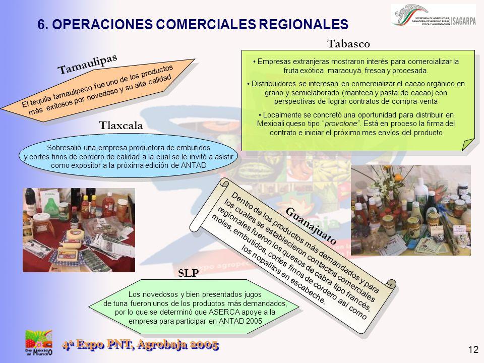 4 a Expo PNT, Agrobaja 2005 12 Los novedosos y bien presentados jugos de tuna fueron unos de los productos más demandados, por lo que se determinó que