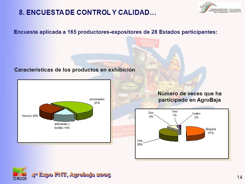 4 a Expo PNT, Agrobaja 2005 14 8. ENCUESTA DE CONTROL Y CALIDAD… Encuesta aplicada a 165 productores-expositores de 28 Estados participantes: Caracter