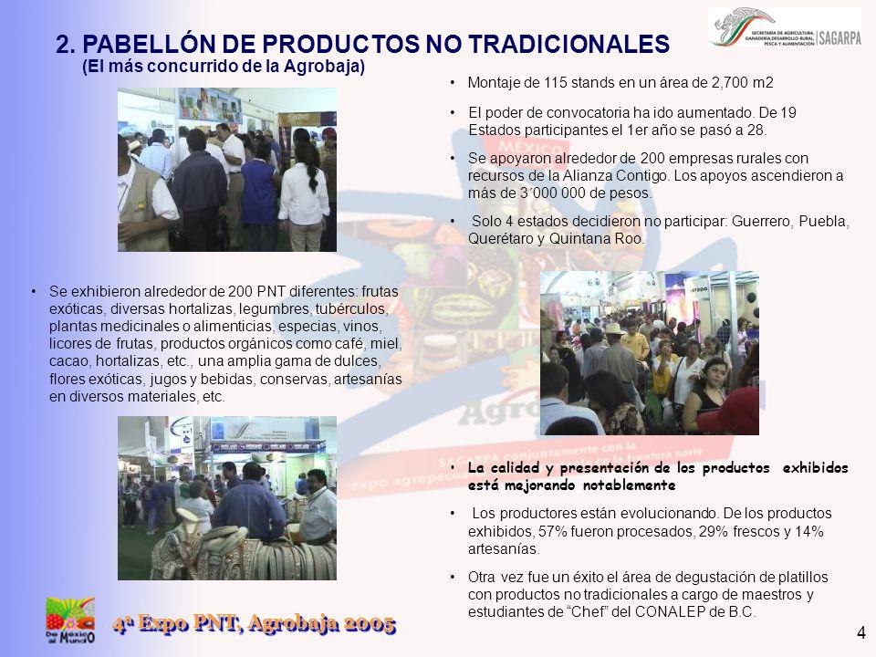 4 a Expo PNT, Agrobaja 2005 4 Montaje de 115 stands en un área de 2,700 m2 El poder de convocatoria ha ido aumentado. De 19 Estados participantes el 1