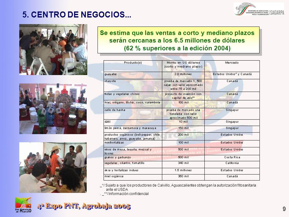 4 a Expo PNT, Agrobaja 2005 9 5. CENTRO DE NEGOCIOS... Se estima que las ventas a corto y mediano plazos serán cercanas a los 6.5 millones de dólares