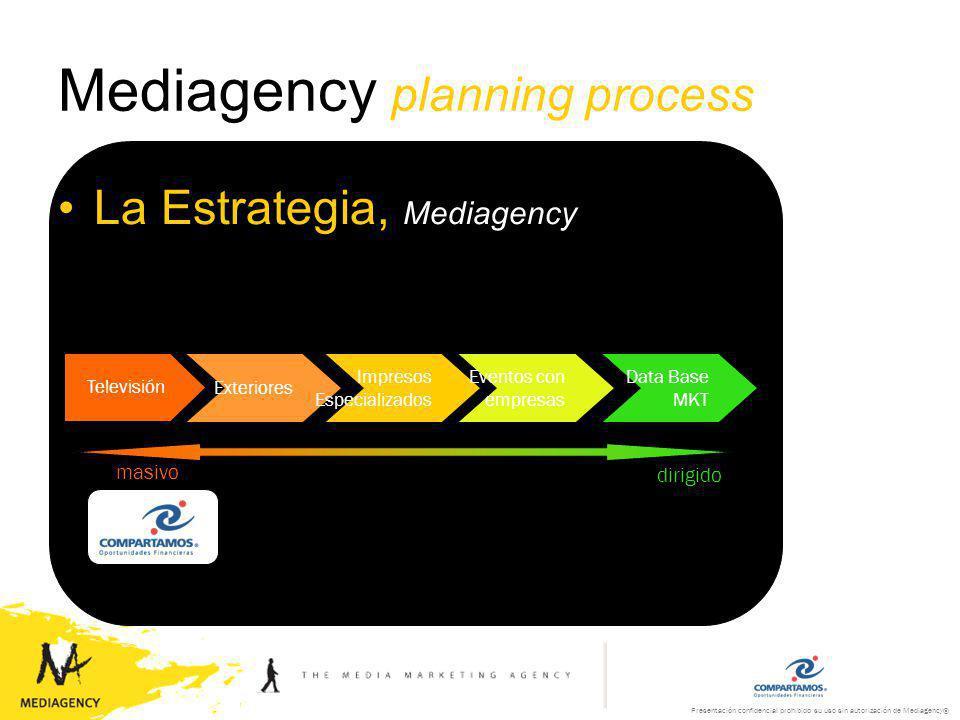 Presentación confidencial prohibido su uso sin autorización de Mediagency® Mediagency planning process La Estrategia, Mediagency –Que buscamos: Efectividad y Eficiencia La creatividad como optimizador adicional.