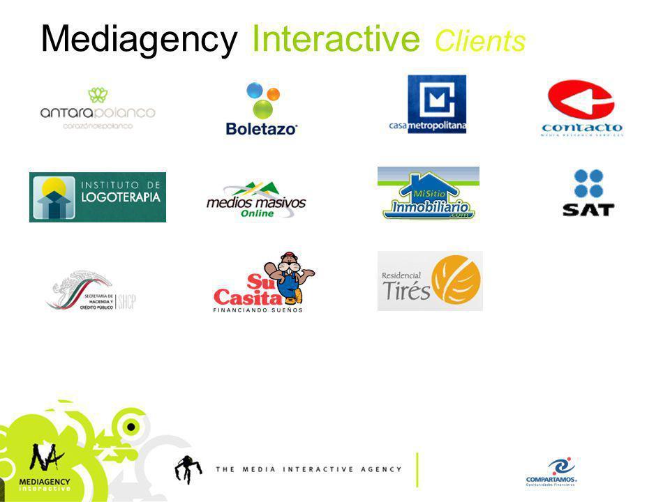 Presentación confidencial prohibido su uso sin autorización de Mediagency® Creativity Portafolio http://www.mediagency.com.mx/sitecreative.html
