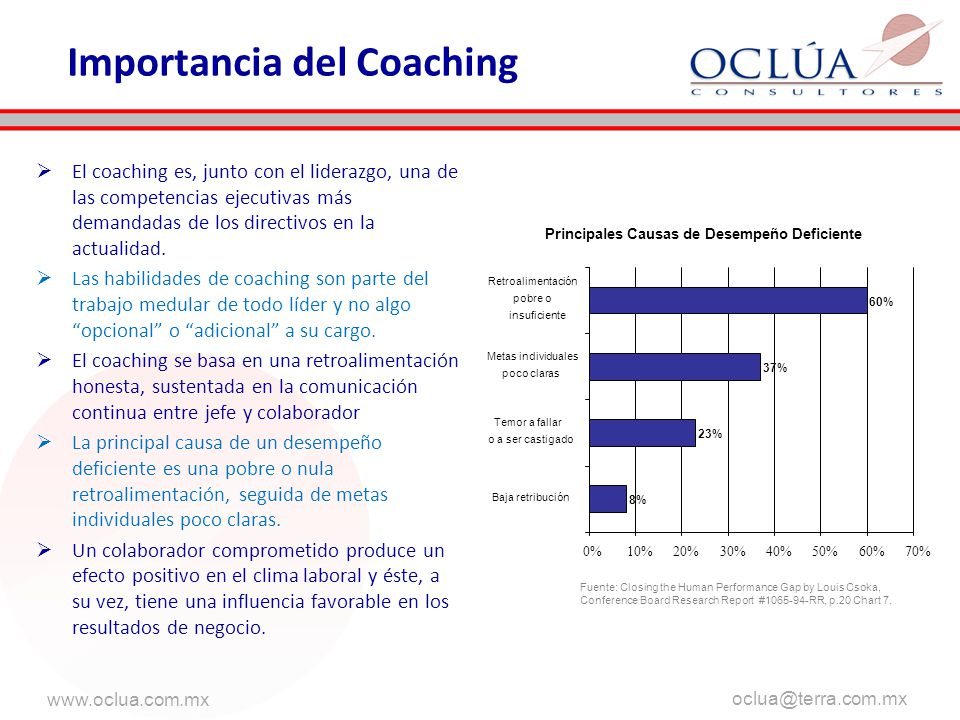 www.oclua.com.mx oclua@terra.com.mx aa El coaching es, junto con el liderazgo, una de las competencias ejecutivas más demandadas de los directivos en la actualidad.