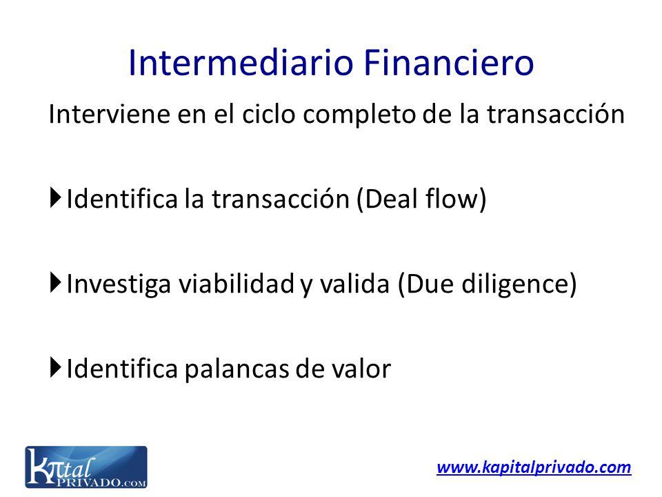 www.kapitalprivado.com Interviene en el ciclo completo de la transacción Identifica la transacción (Deal flow) Investiga viabilidad y valida (Due dili