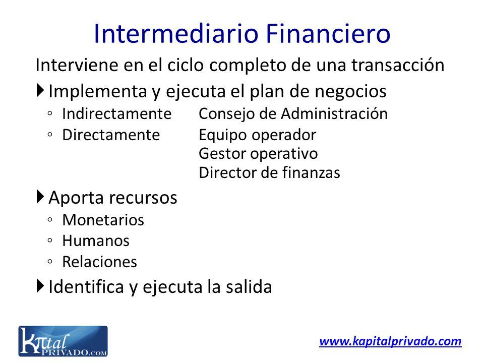 www.kapitalprivado.com Interviene en el ciclo completo de una transacción Implementa y ejecuta el plan de negocios IndirectamenteConsejo de Administra