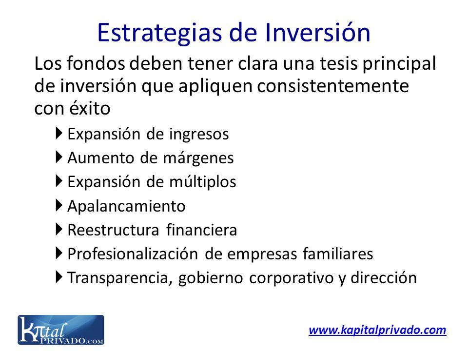www.kapitalprivado.com Los fondos deben tener clara una tesis principal de inversión que apliquen consistentemente con éxito Expansión de ingresos Aum