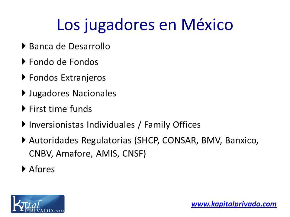 www.kapitalprivado.com Los jugadores en México Banca de Desarrollo Fondo de Fondos Fondos Extranjeros Jugadores Nacionales First time funds Inversioni