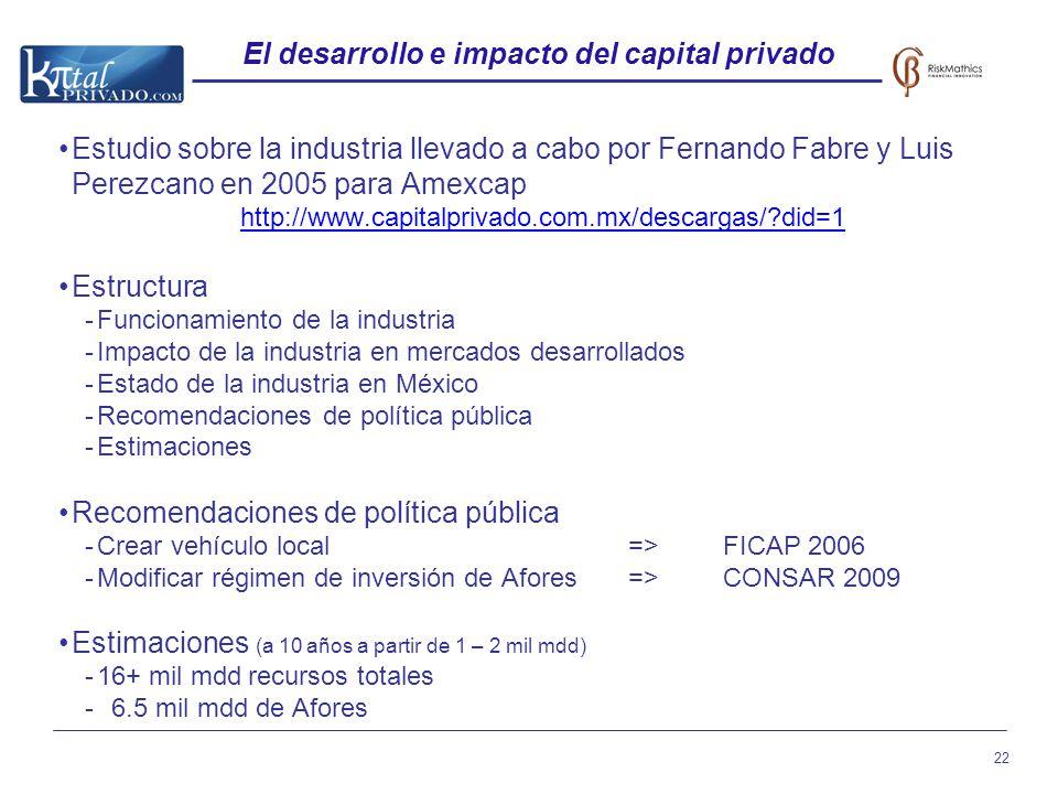 22 El desarrollo e impacto del capital privado Estudio sobre la industria llevado a cabo por Fernando Fabre y Luis Perezcano en 2005 para Amexcap http