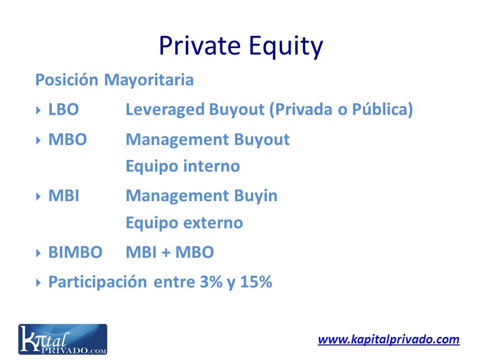 www.kapitalprivado.com Posición Mayoritaria LBO Leveraged Buyout (Privada o Pública) MBO Management Buyout Equipo interno MBI Management Buyin Equipo