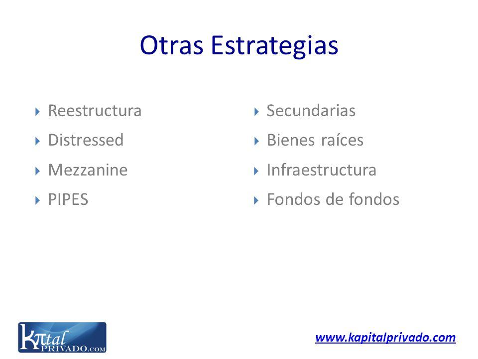 www.kapitalprivado.com Reestructura Distressed Mezzanine PIPES Secundarias Bienes raíces Infraestructura Fondos de fondos Otras Estrategias