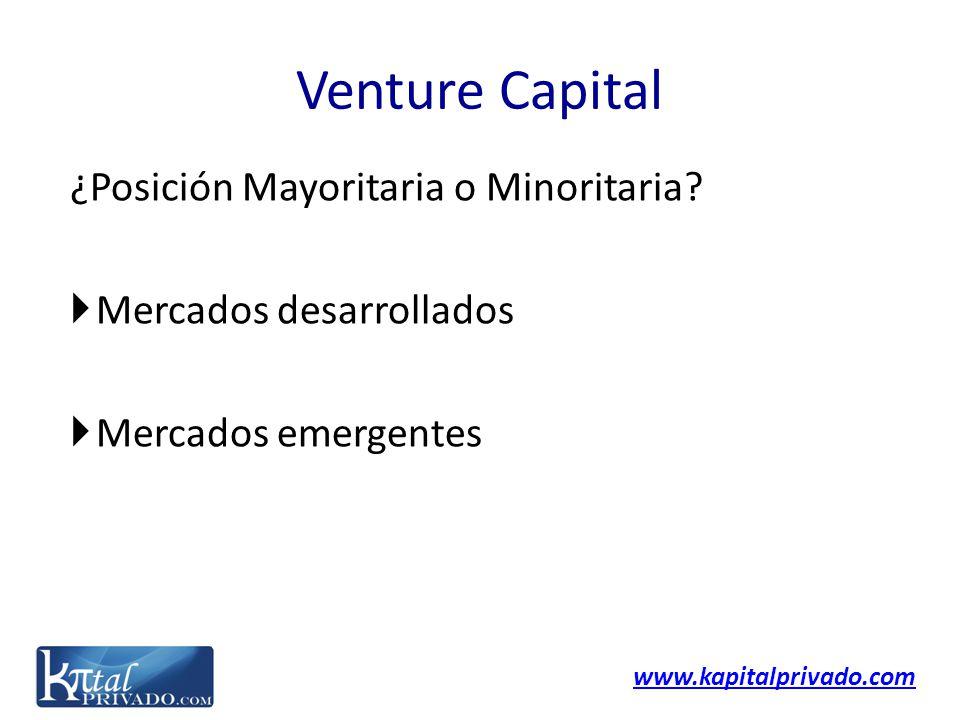 www.kapitalprivado.com ¿Posición Mayoritaria o Minoritaria? Mercados desarrollados Mercados emergentes Venture Capital