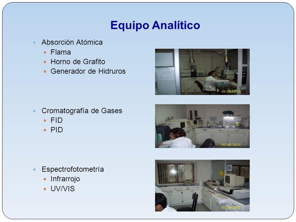 Equipo Analítico Absorción Atómica Flama Horno de Grafito Generador de Hidruros Cromatografía de Gases FID PID Espectrofotometría Infrarrojo UV/VIS