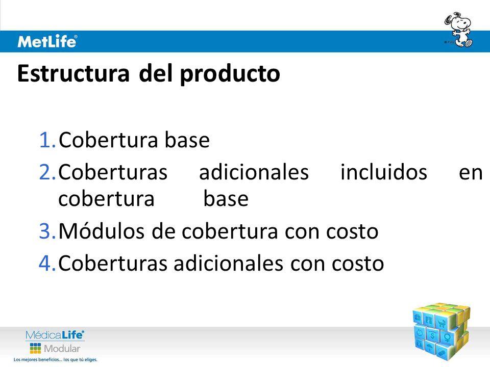 1.Cobertura base 2.Coberturas adicionales incluidos en cobertura base 3.Módulos de cobertura con costo 4.Coberturas adicionales con costo Estructura del producto