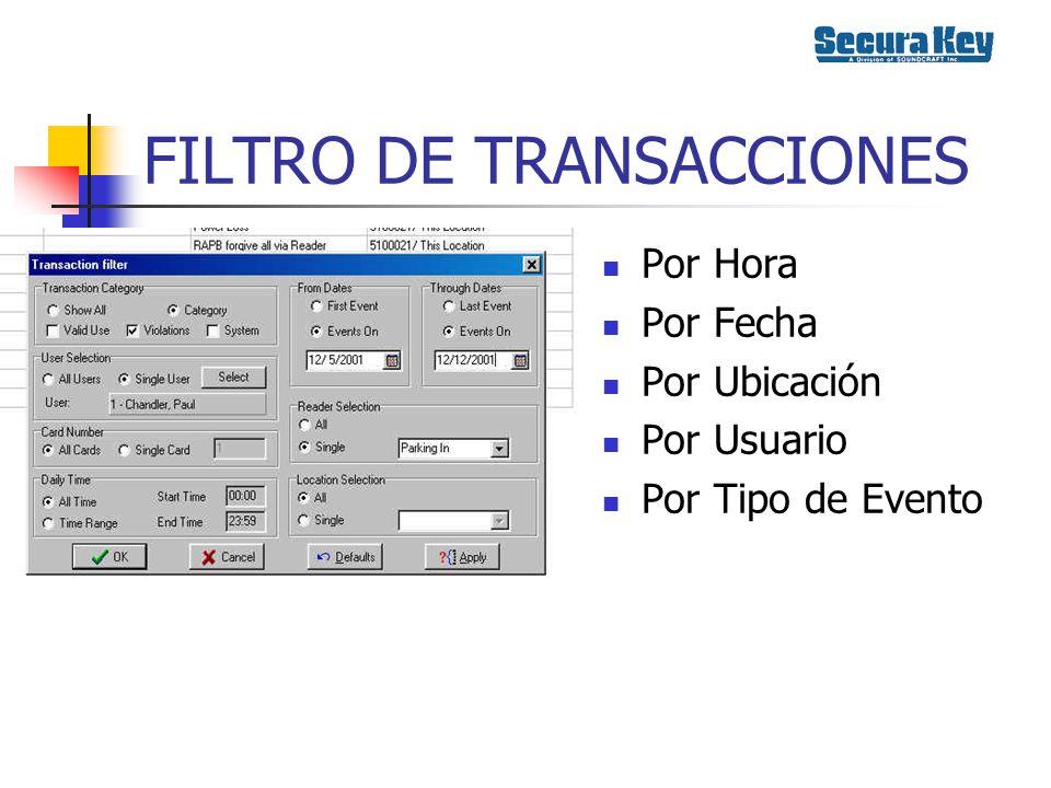 IMPRIMIR REPORTES Reporte de Transacciones Reporte de Usuario Reporte de Usuario con Detalle