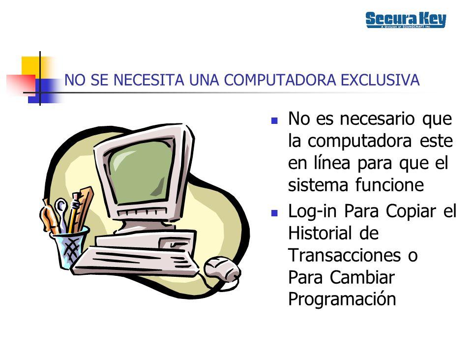 Transferencia GRATIS WWW.SECURAKEY.COM