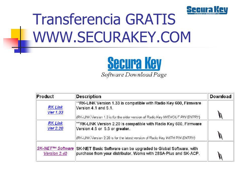 SK-NET CATEGORIAS PRINCIPALES. Transacciones Manejo de Usuarios Explorador SK-NET