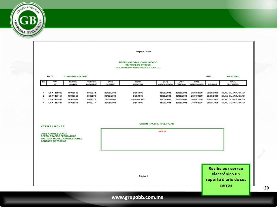 20 www.grupobb.com.mx Recibe por correo electrónico un reporte diario de sus carros
