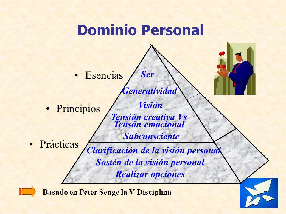 Dominio Personal Esencias Principios Prácticas Ser Generatividad Visión Tensión creativa Vs Tensón emocional Subconsciente Clarificación de la visión