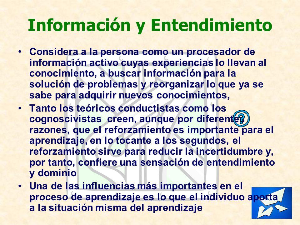 Información y Entendimiento Considera a la persona como un procesador de información activo cuyas experiencias lo llevan al conocimiento, a buscar inf
