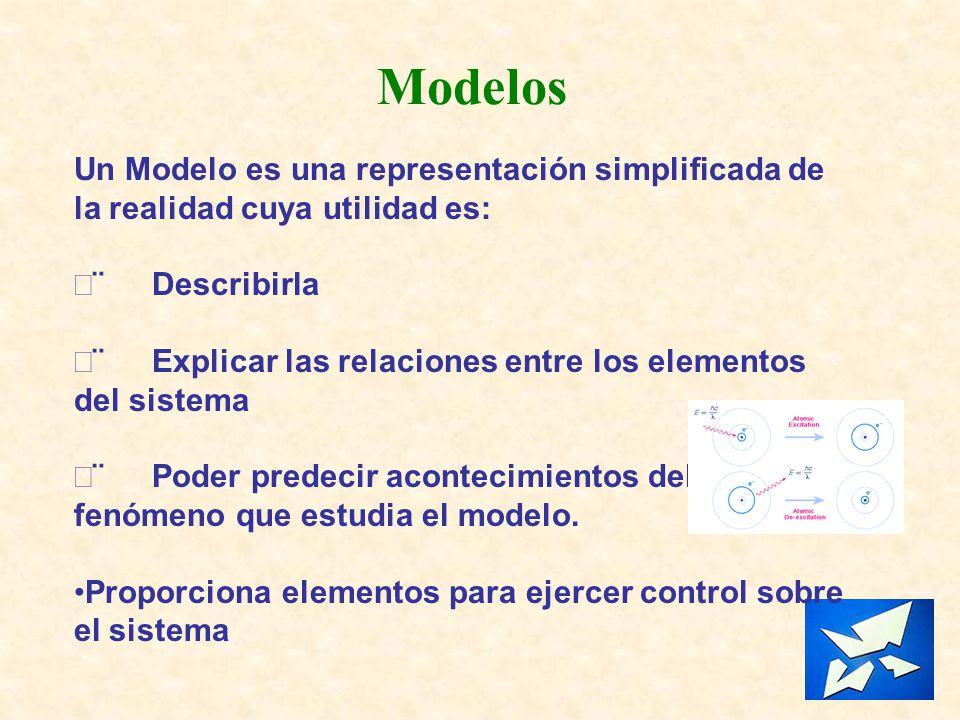 Modelos Un Modelo es una representación simplificada de la realidad cuya utilidad es: Describirla Explicar las relaciones entre los elementos del sist