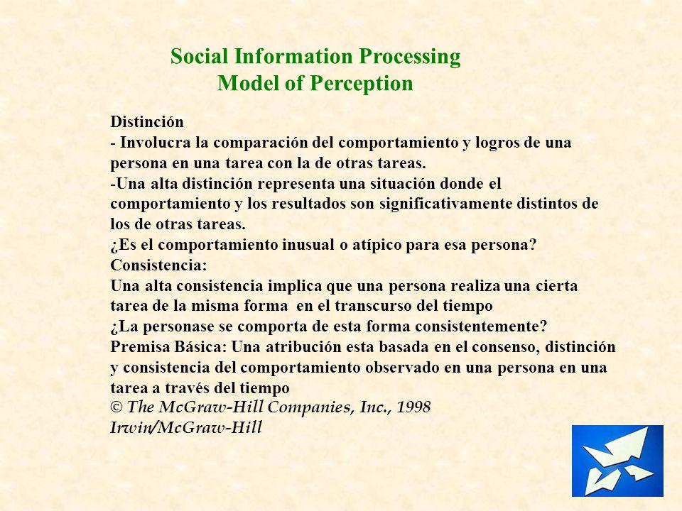 Social Information Processing Model of Perception Distinción - Involucra la comparación del comportamiento y logros de una persona en una tarea con la