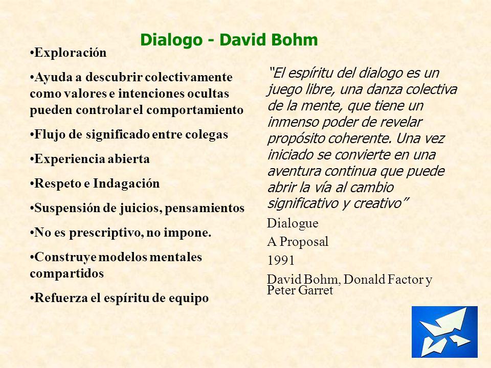 Dialogo - David Bohm Exploración Ayuda a descubrir colectivamente como valores e intenciones ocultas pueden controlar el comportamiento Flujo de signi