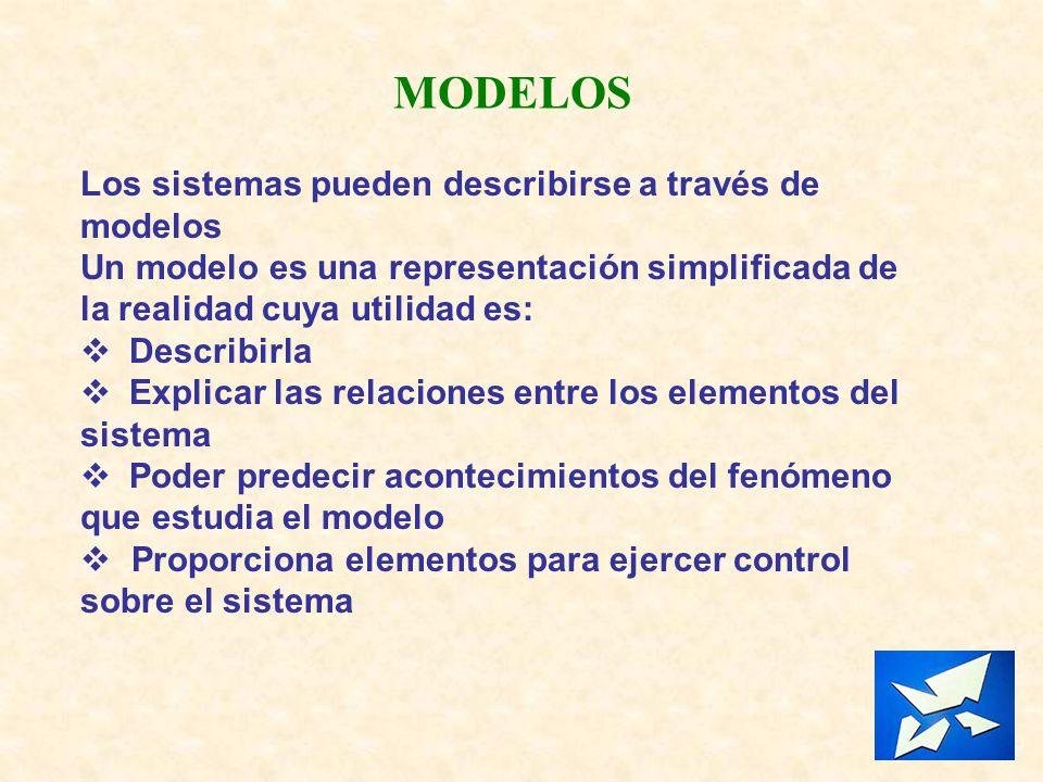 MODELOS Los sistemas pueden describirse a través de modelos Un modelo es una representación simplificada de la realidad cuya utilidad es: Describirla