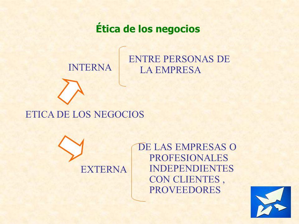 Ética de los negocios ETICA DE LOS NEGOCIOS EXTERNA INTERNA ENTRE PERSONAS DE LA EMPRESA DE LAS EMPRESAS O PROFESIONALES INDEPENDIENTES CON CLIENTES,