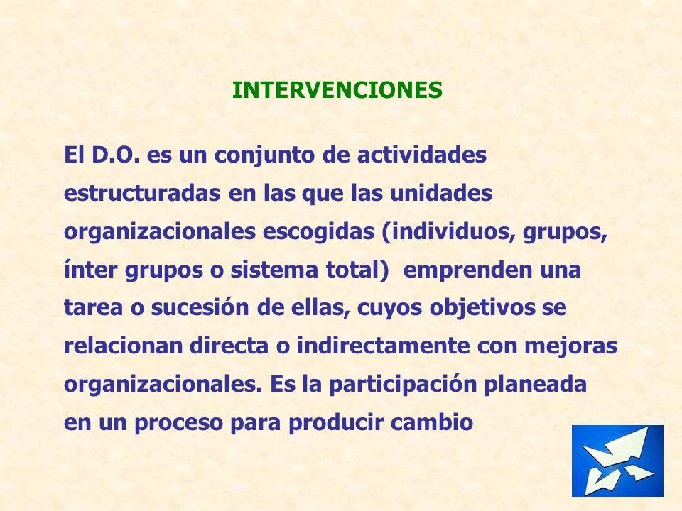 INTERVENCIONES El D.O. es un conjunto de actividades estructuradas en las que las unidades organizacionales escogidas (individuos, grupos, ínter grupo