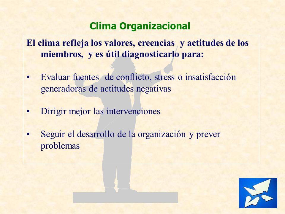 Clima Organizacional El clima refleja los valores, creencias y actitudes de los miembros, y es útil diagnosticarlo para: Evaluar fuentes de conflicto,