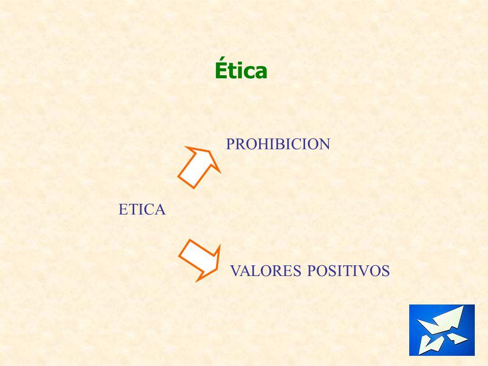 Ética ETICA VALORES POSITIVOS PROHIBICION