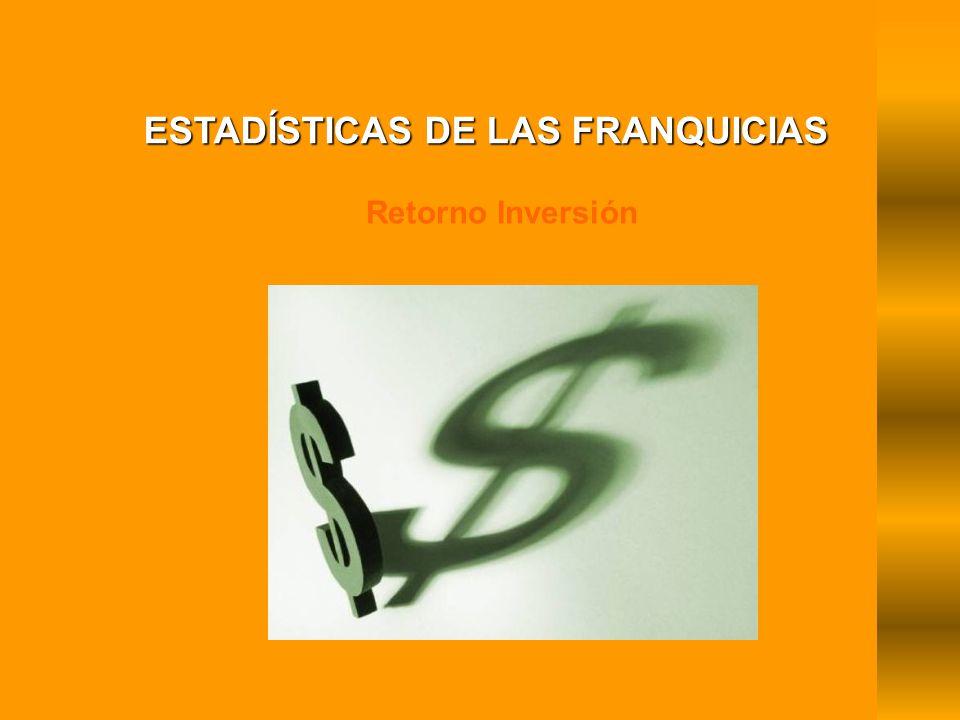 Retorno Inversión ESTADÍSTICAS DE LAS FRANQUICIAS