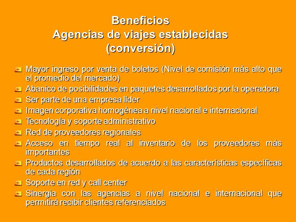 Beneficios Agencias de viajes establecidas (conversión) Mayor ingreso por venta de boletos (Nivel de comisión más alto que el promedio del mercado) Ab