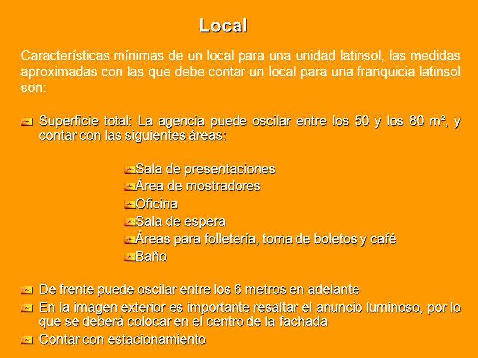 Características mínimas de un local para una unidad latinsol, las medidas aproximadas con las que debe contar un local para una franquicia latinsol so