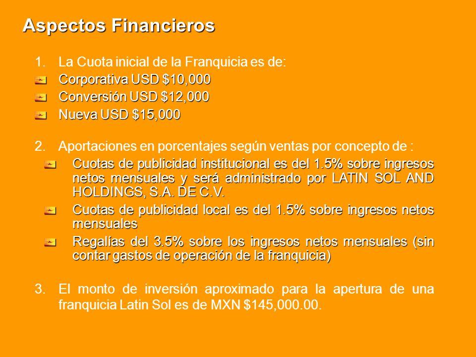 1.La Cuota inicial de la Franquicia es de: Corporativa USD $10,000 Conversión USD $12,000 Nueva USD $15,000 2.Aportaciones en porcentajes según ventas