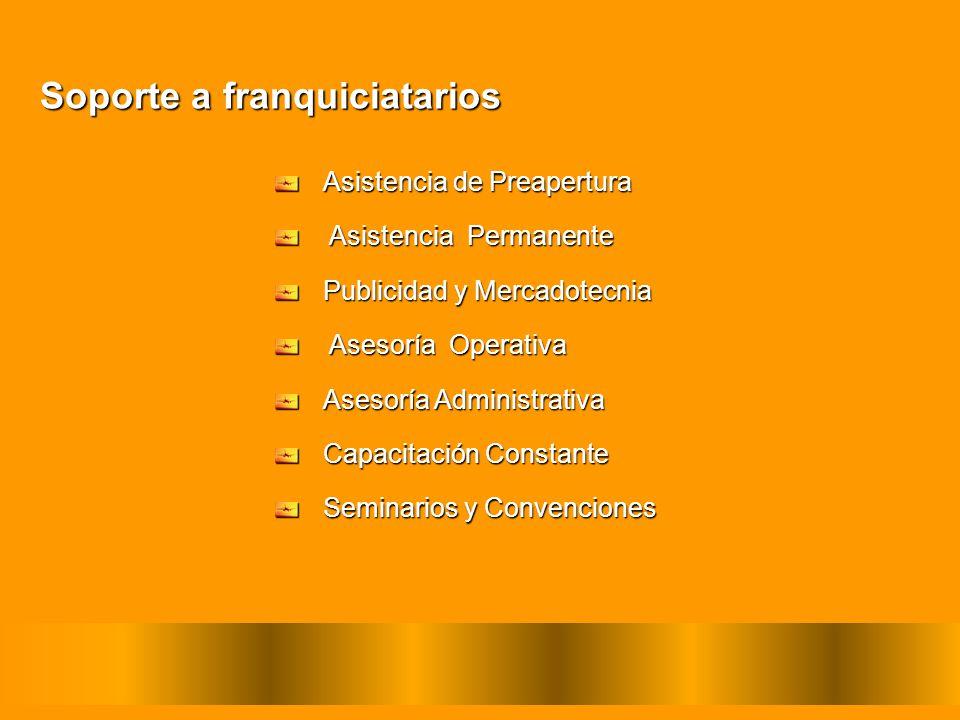 Soporte a franquiciatarios Asistencia de Preapertura Asistencia Permanente Asistencia Permanente Publicidad y Mercadotecnia Asesoría Operativa Asesorí