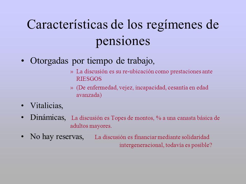 Características de los regímenes de pensiones Otorgadas por tiempo de trabajo, »La discusión es su re-ubicación como prestaciones ante RIESGOS »(De en