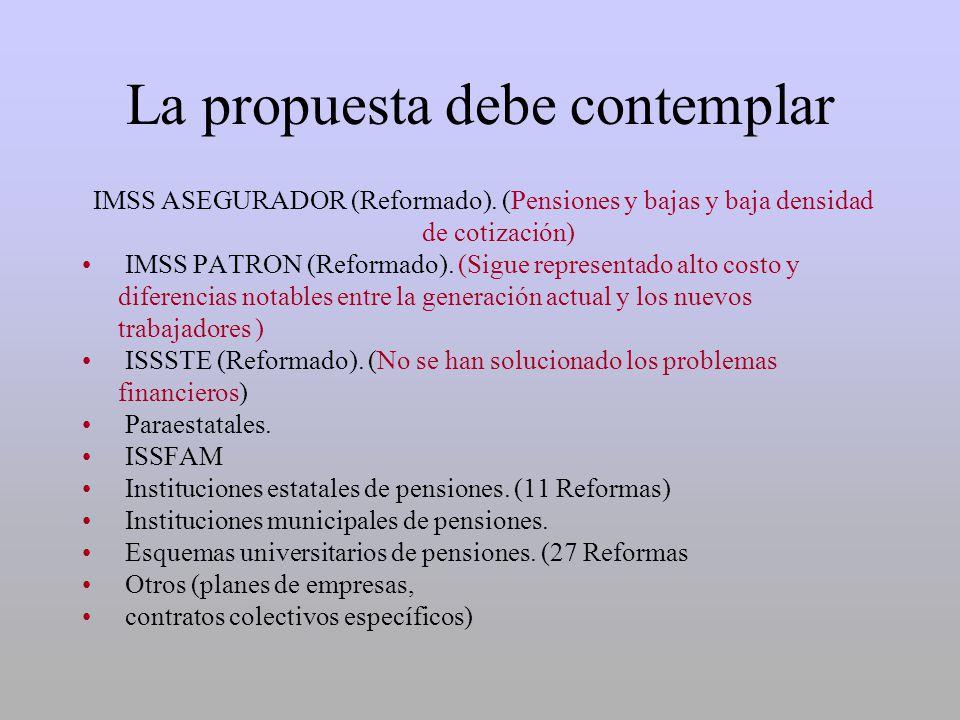 La propuesta debe contemplar IMSS ASEGURADOR (Reformado). (Pensiones y bajas y baja densidad de cotización) IMSS PATRON (Reformado). (Sigue representa