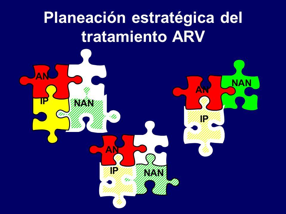 Planeación estratégica del tratamiento ARV AN IP NAN AN IP NAN